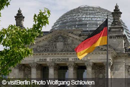 Berlin History Tour